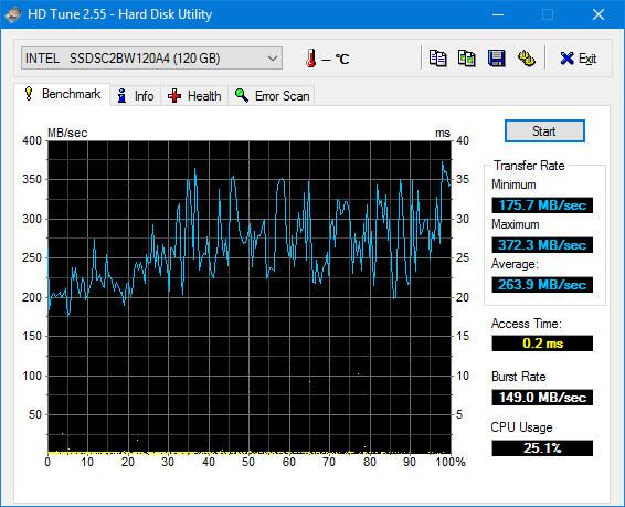 HD Tune - программа для проверки скорости жесткого диска