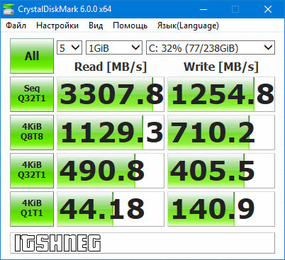 Тест производительности SSD