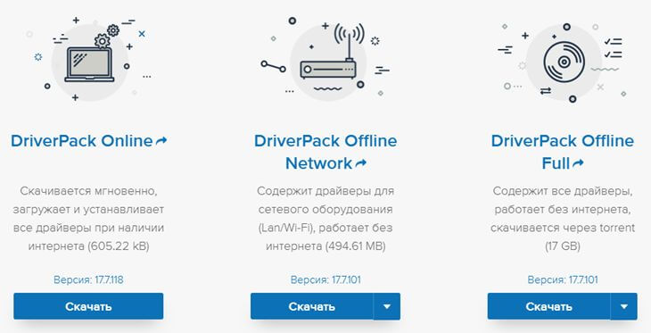 Варианты DriverPack Solution
