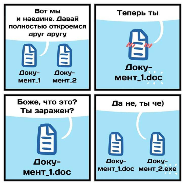 Комикс о расширении файла